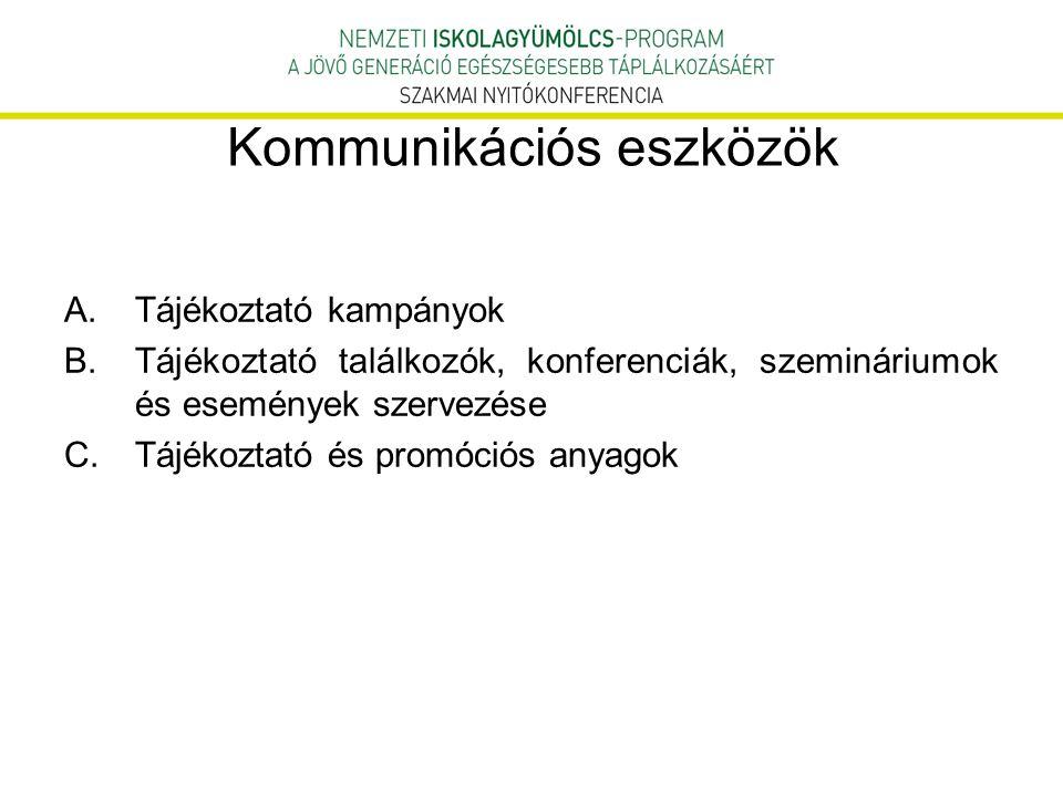 Kommunikációs eszközök A.Tájékoztató kampányok B.Tájékoztató találkozók, konferenciák, szemináriumok és események szervezése C.Tájékoztató és promóció