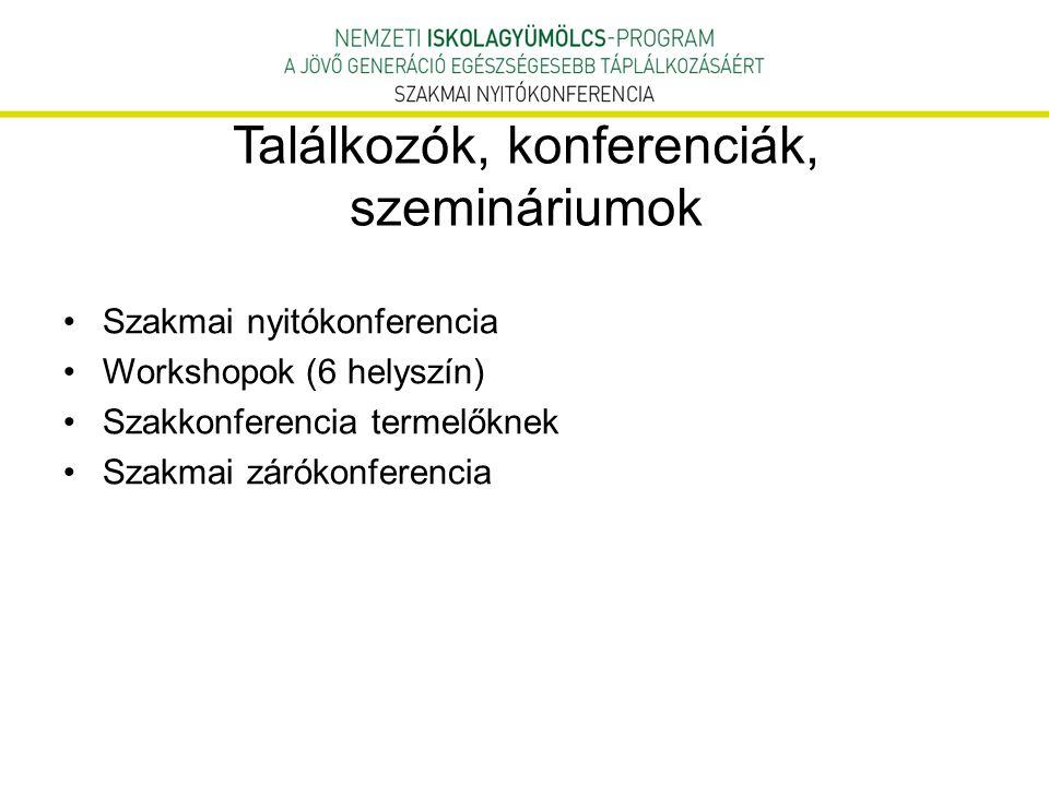 Találkozók, konferenciák, szemináriumok Szakmai nyitókonferencia Workshopok (6 helyszín) Szakkonferencia termelőknek Szakmai zárókonferencia