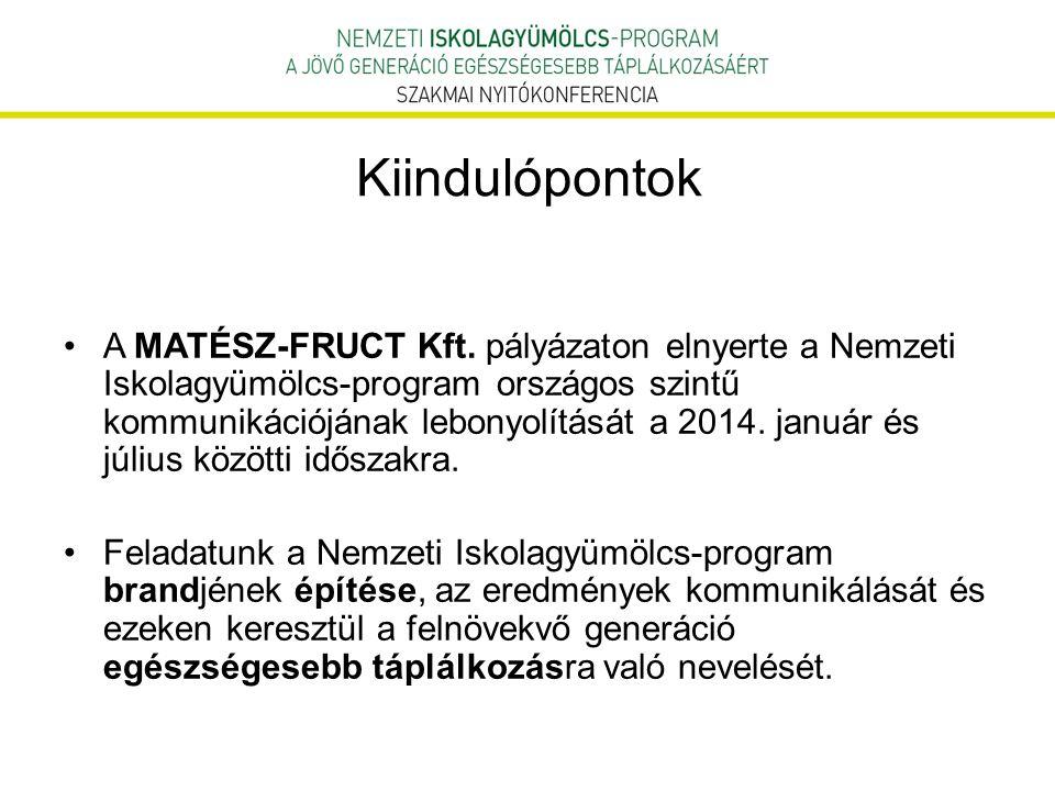 Kiindulópontok A MATÉSZ-FRUCT Kft. pályázaton elnyerte a Nemzeti Iskolagyümölcs-program országos szintű kommunikációjának lebonyolítását a 2014. januá