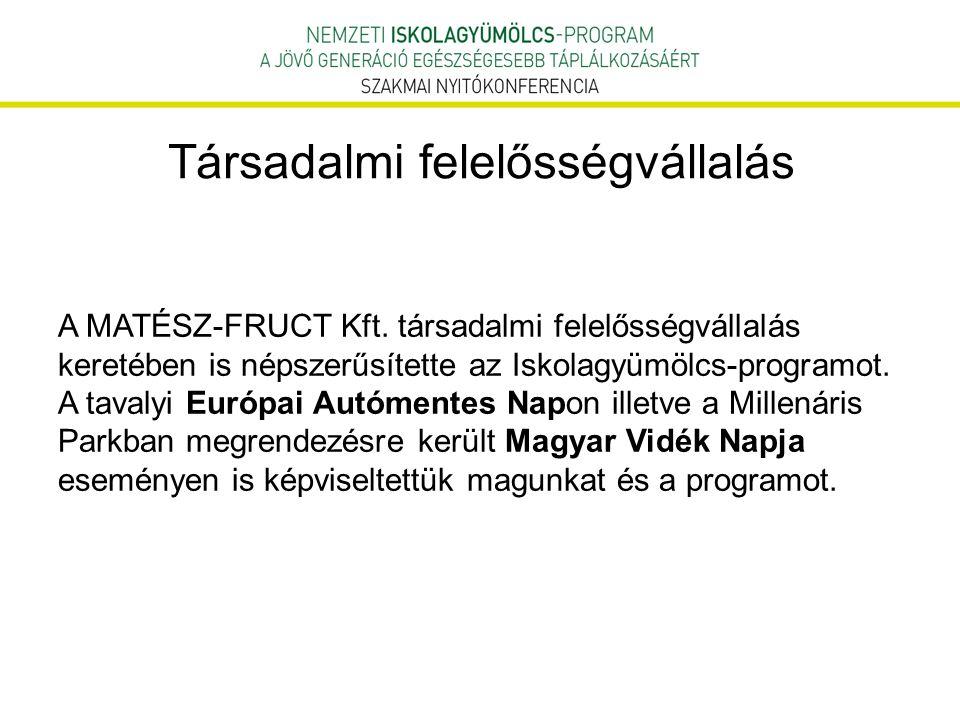 Társadalmi felelősségvállalás A MATÉSZ-FRUCT Kft. társadalmi felelősségvállalás keretében is népszerűsítette az Iskolagyümölcs-programot. A tavalyi Eu