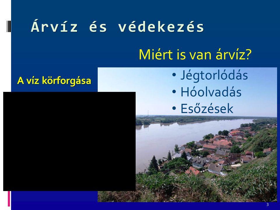 A víz körforgása Árvíz és védekezés 3 Jégtorlódás Hóolvadás Esőzések Miért is van árvíz