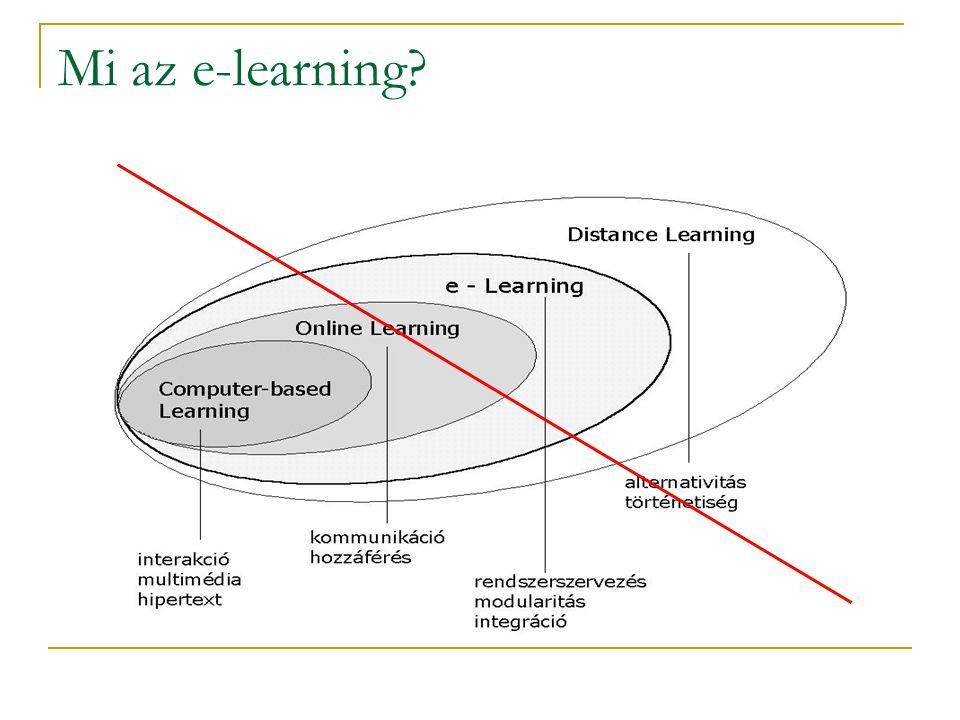 Mi az e-learning