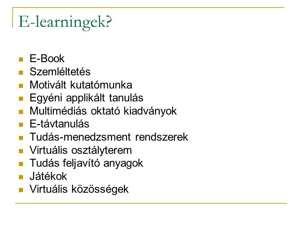 Félreértések az e-learninggel kapcsolatban Olcsó általában Olcsó anyagot gyűjteni Olcsó dokumentum kezelés Olcsó oktatási rendszer Egyszerű létrehozni Új struktúrájú tudást hozhatunk létre vele Letöri az idő és tér korlátait Kényelmes