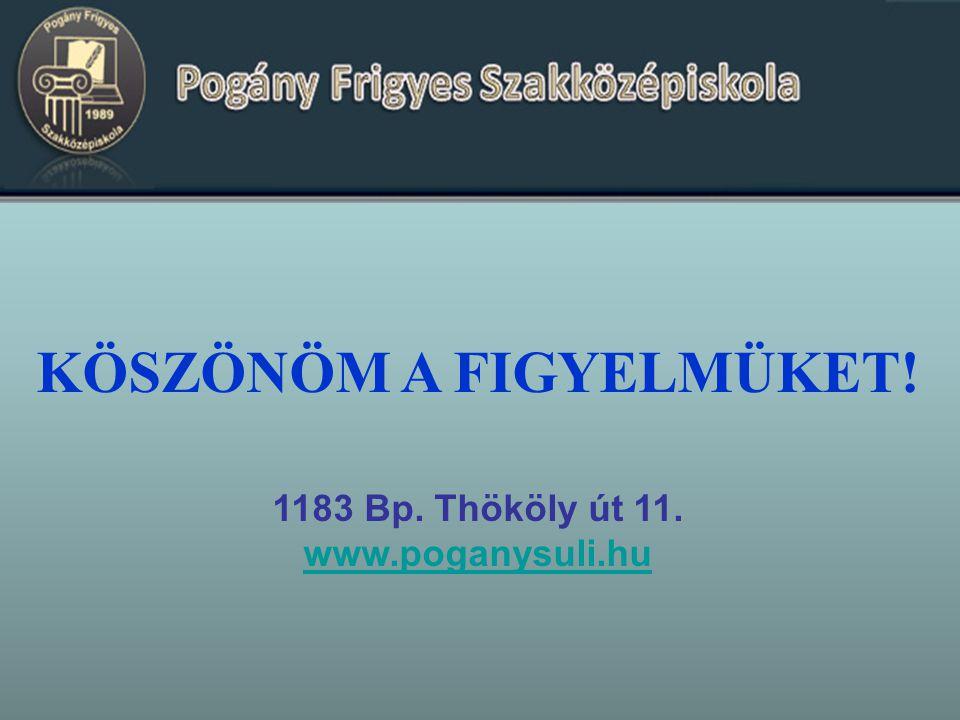 KÖSZÖNÖM A FIGYELMÜKET! 1183 Bp. Thököly út 11. www.poganysuli.hu