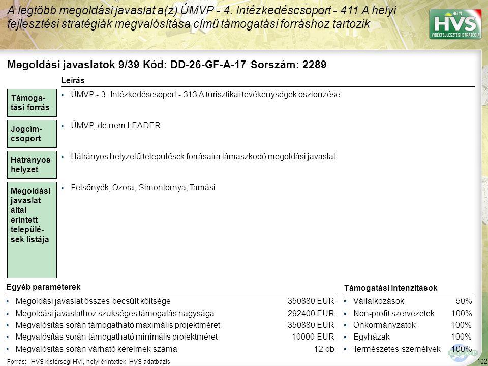 102 Forrás:HVS kistérségi HVI, helyi érintettek, HVS adatbázis A legtöbb megoldási javaslat a(z) ÚMVP - 4.