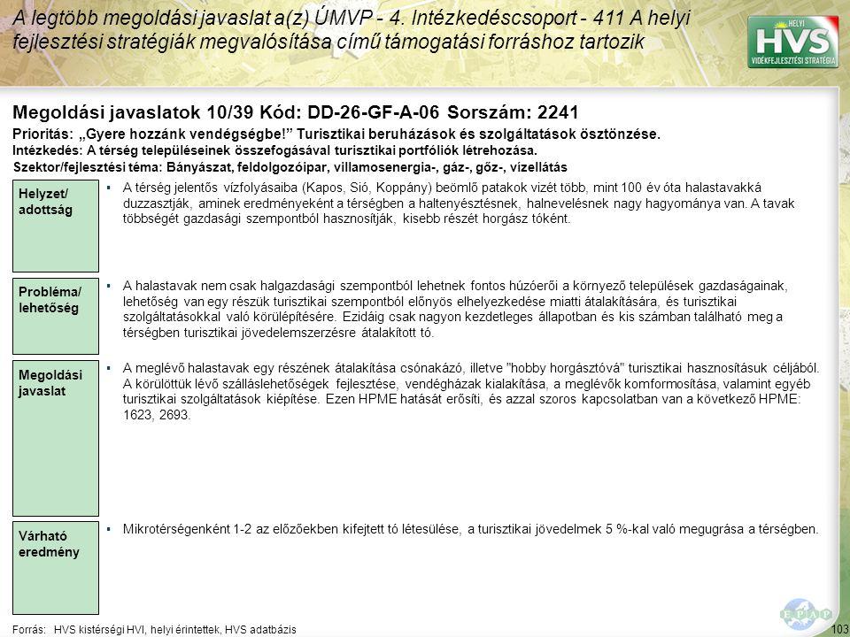 103 Forrás:HVS kistérségi HVI, helyi érintettek, HVS adatbázis Megoldási javaslatok 10/39 Kód: DD-26-GF-A-06 Sorszám: 2241 A legtöbb megoldási javaslat a(z) ÚMVP - 4.