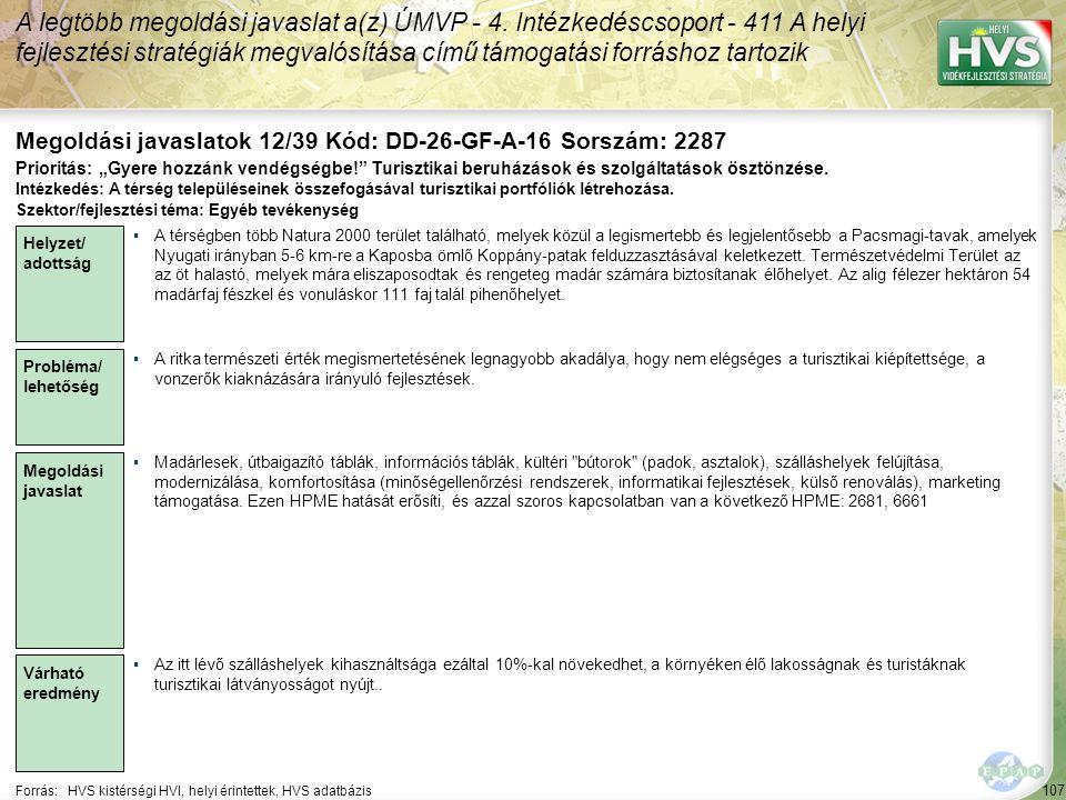 107 Forrás:HVS kistérségi HVI, helyi érintettek, HVS adatbázis Megoldási javaslatok 12/39 Kód: DD-26-GF-A-16 Sorszám: 2287 A legtöbb megoldási javaslat a(z) ÚMVP - 4.