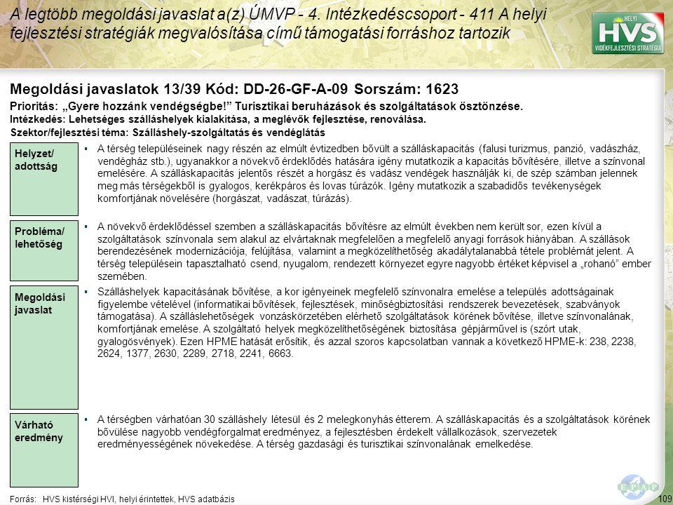 109 Forrás:HVS kistérségi HVI, helyi érintettek, HVS adatbázis Megoldási javaslatok 13/39 Kód: DD-26-GF-A-09 Sorszám: 1623 A legtöbb megoldási javaslat a(z) ÚMVP - 4.