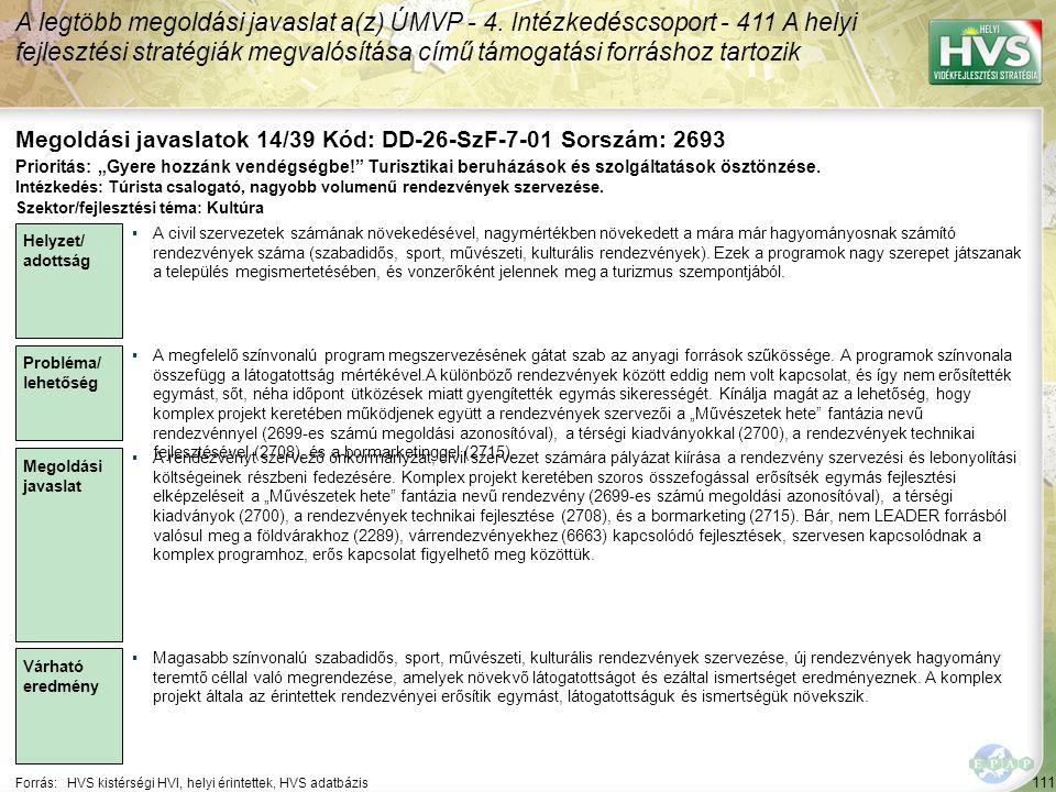 111 Forrás:HVS kistérségi HVI, helyi érintettek, HVS adatbázis Megoldási javaslatok 14/39 Kód: DD-26-SzF-7-01 Sorszám: 2693 A legtöbb megoldási javaslat a(z) ÚMVP - 4.