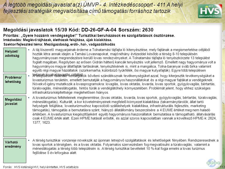 113 Forrás:HVS kistérségi HVI, helyi érintettek, HVS adatbázis Megoldási javaslatok 15/39 Kód: DD-26-GF-A-04 Sorszám: 2630 A legtöbb megoldási javaslat a(z) ÚMVP - 4.