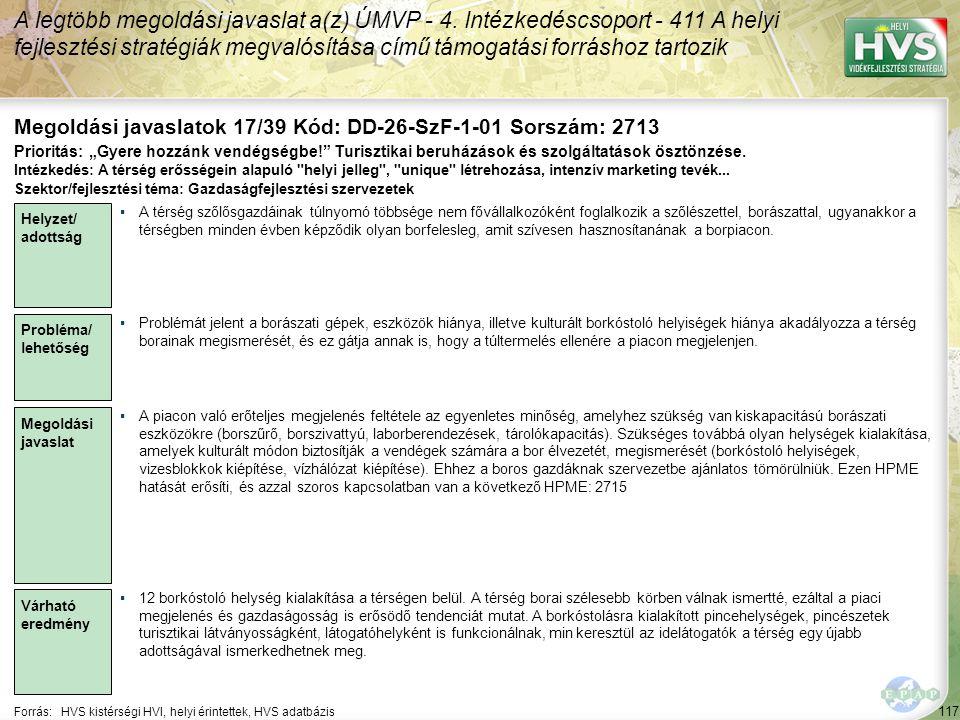 117 Forrás:HVS kistérségi HVI, helyi érintettek, HVS adatbázis Megoldási javaslatok 17/39 Kód: DD-26-SzF-1-01 Sorszám: 2713 A legtöbb megoldási javaslat a(z) ÚMVP - 4.