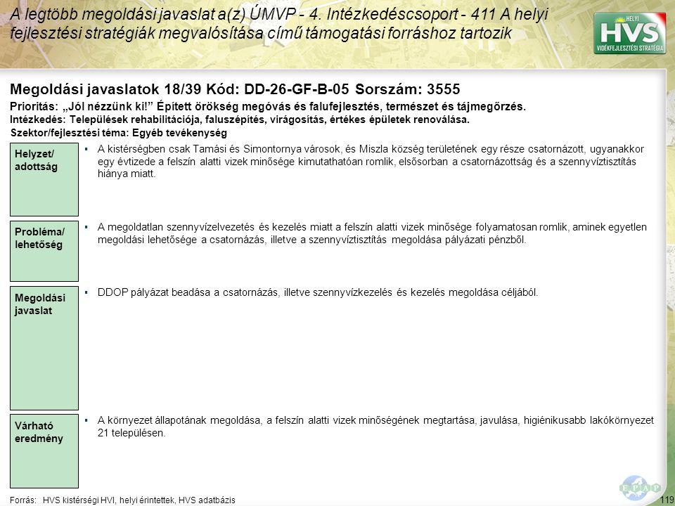 119 Forrás:HVS kistérségi HVI, helyi érintettek, HVS adatbázis Megoldási javaslatok 18/39 Kód: DD-26-GF-B-05 Sorszám: 3555 A legtöbb megoldási javaslat a(z) ÚMVP - 4.