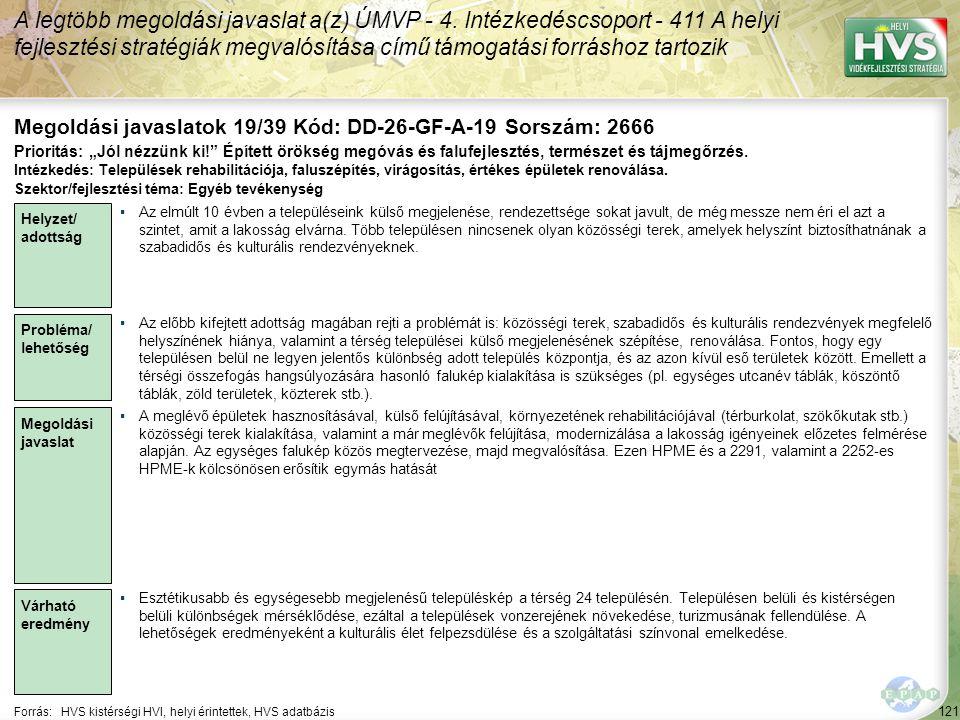 121 Forrás:HVS kistérségi HVI, helyi érintettek, HVS adatbázis Megoldási javaslatok 19/39 Kód: DD-26-GF-A-19 Sorszám: 2666 A legtöbb megoldási javaslat a(z) ÚMVP - 4.