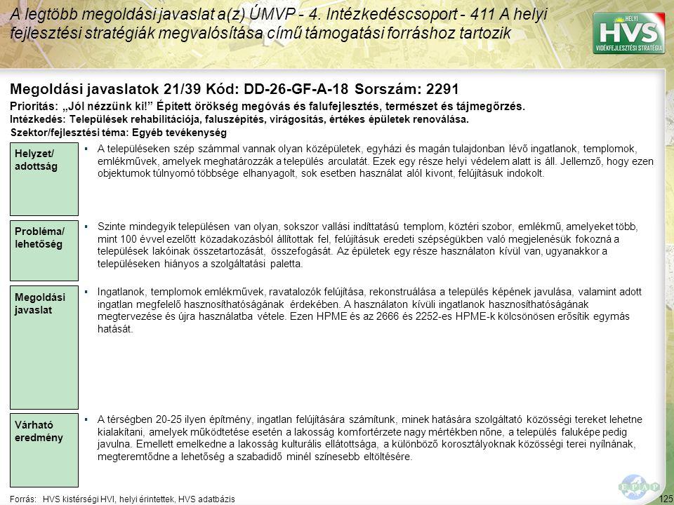 125 Forrás:HVS kistérségi HVI, helyi érintettek, HVS adatbázis Megoldási javaslatok 21/39 Kód: DD-26-GF-A-18 Sorszám: 2291 A legtöbb megoldási javaslat a(z) ÚMVP - 4.