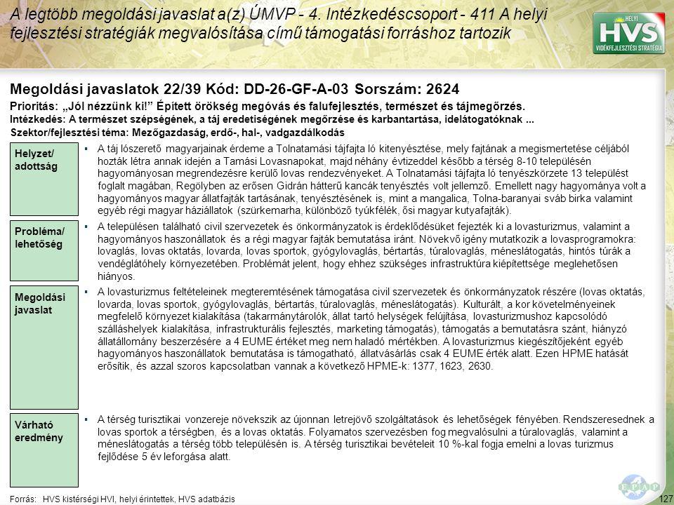 127 Forrás:HVS kistérségi HVI, helyi érintettek, HVS adatbázis Megoldási javaslatok 22/39 Kód: DD-26-GF-A-03 Sorszám: 2624 A legtöbb megoldási javaslat a(z) ÚMVP - 4.