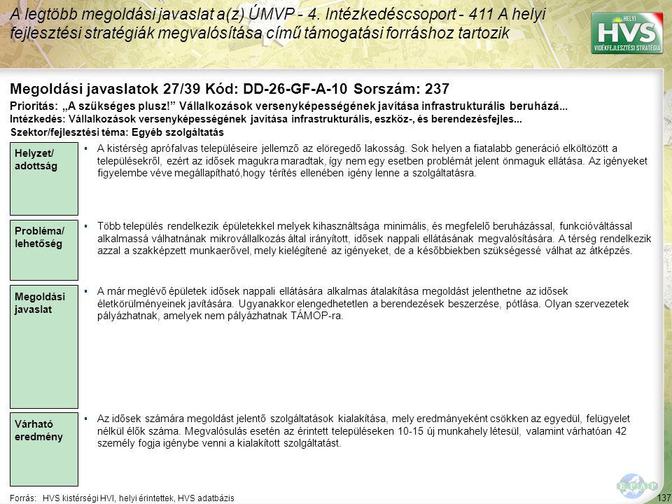 137 Forrás:HVS kistérségi HVI, helyi érintettek, HVS adatbázis Megoldási javaslatok 27/39 Kód: DD-26-GF-A-10 Sorszám: 237 A legtöbb megoldási javaslat a(z) ÚMVP - 4.