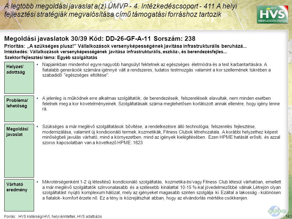 143 Forrás:HVS kistérségi HVI, helyi érintettek, HVS adatbázis Megoldási javaslatok 30/39 Kód: DD-26-GF-A-11 Sorszám: 238 A legtöbb megoldási javaslat a(z) ÚMVP - 4.