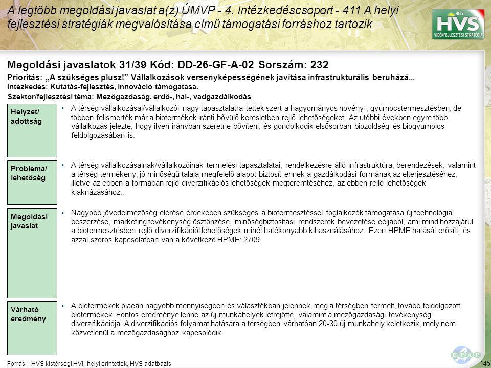 145 Forrás:HVS kistérségi HVI, helyi érintettek, HVS adatbázis Megoldási javaslatok 31/39 Kód: DD-26-GF-A-02 Sorszám: 232 A legtöbb megoldási javaslat a(z) ÚMVP - 4.