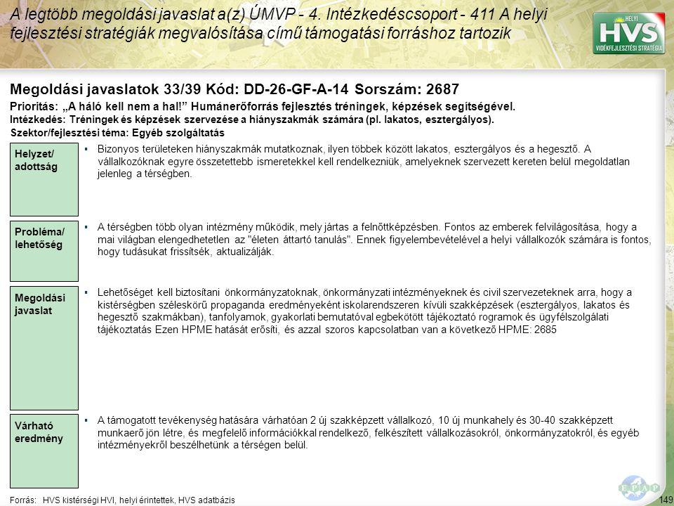 149 Forrás:HVS kistérségi HVI, helyi érintettek, HVS adatbázis Megoldási javaslatok 33/39 Kód: DD-26-GF-A-14 Sorszám: 2687 A legtöbb megoldási javaslat a(z) ÚMVP - 4.