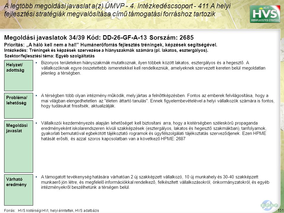151 Forrás:HVS kistérségi HVI, helyi érintettek, HVS adatbázis Megoldási javaslatok 34/39 Kód: DD-26-GF-A-13 Sorszám: 2685 A legtöbb megoldási javaslat a(z) ÚMVP - 4.