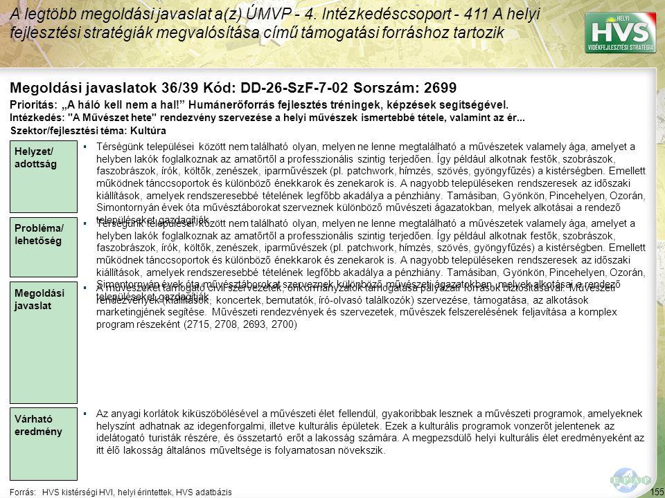 155 Forrás:HVS kistérségi HVI, helyi érintettek, HVS adatbázis Megoldási javaslatok 36/39 Kód: DD-26-SzF-7-02 Sorszám: 2699 A legtöbb megoldási javaslat a(z) ÚMVP - 4.