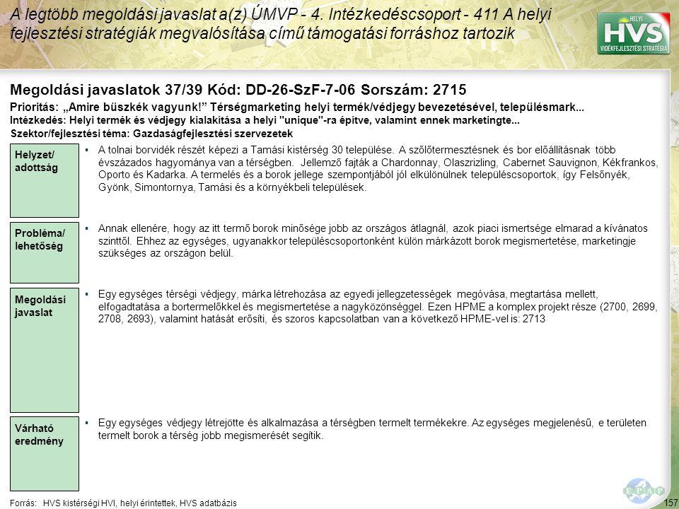 157 Forrás:HVS kistérségi HVI, helyi érintettek, HVS adatbázis Megoldási javaslatok 37/39 Kód: DD-26-SzF-7-06 Sorszám: 2715 A legtöbb megoldási javaslat a(z) ÚMVP - 4.
