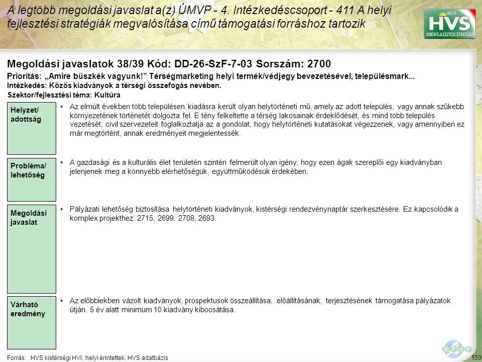 159 Forrás:HVS kistérségi HVI, helyi érintettek, HVS adatbázis Megoldási javaslatok 38/39 Kód: DD-26-SzF-7-03 Sorszám: 2700 A legtöbb megoldási javaslat a(z) ÚMVP - 4.