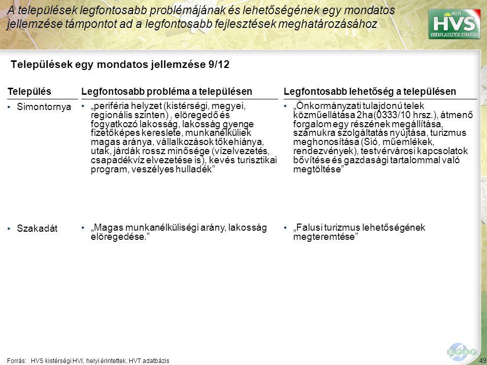 """49 Települések egy mondatos jellemzése 9/12 A települések legfontosabb problémájának és lehetőségének egy mondatos jellemzése támpontot ad a legfontosabb fejlesztések meghatározásához Forrás:HVS kistérségi HVI, helyi érintettek, HVT adatbázis TelepülésLegfontosabb probléma a településen ▪Simontornya ▪""""periféria helyzet (kistérségi, megyei, regionális szinten), elöregedő és fogyatkozó lakosság, lakosság gyenge fizetőképes kereslete, munkanélküliek magas aránya, vállalkozások tőkehiánya, utak, járdák rossz minősége (vízelvezetés, csapadékvíz elvezetése is), kevés turisztikai program, veszélyes hulladék ▪Szakadát ▪""""Magas munkanélküliségi arány, lakosság elöregedése. Legfontosabb lehetőség a településen ▪""""Önkormányzati tulajdonú telek közműellátása 2ha(0333/10 hrsz.), átmenő forgalom egy részének megállítása, számukra szolgáltatás nyújtása, turizmus meghonosítása (Sió, műemlékek, rendezvények), testvérvárosi kapcsolatok bővítése és gazdasági tartalommal való megtöltése ▪""""Falusi turizmus lehetőségének megteremtése"""