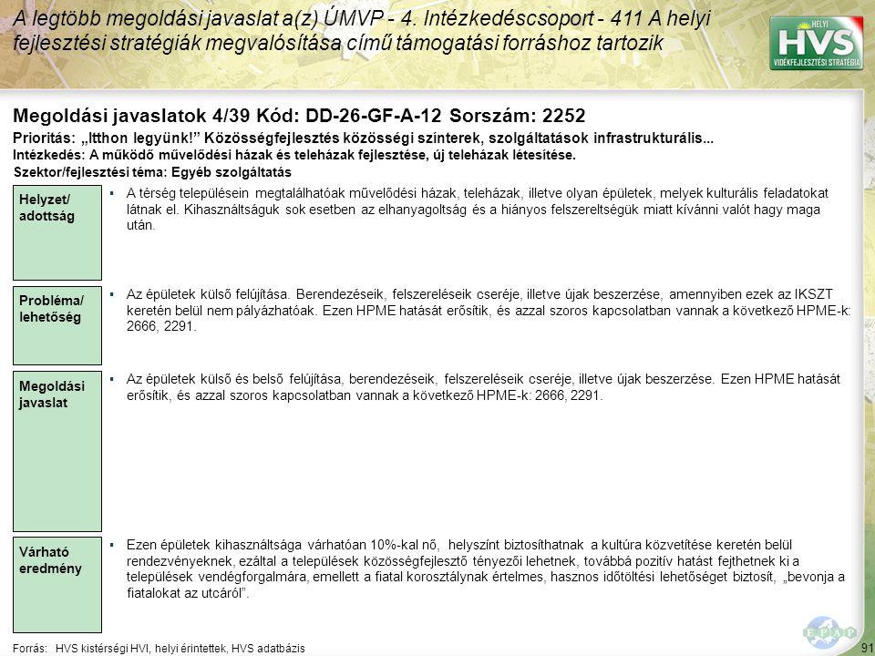 91 Forrás:HVS kistérségi HVI, helyi érintettek, HVS adatbázis Megoldási javaslatok 4/39 Kód: DD-26-GF-A-12 Sorszám: 2252 A legtöbb megoldási javaslat a(z) ÚMVP - 4.