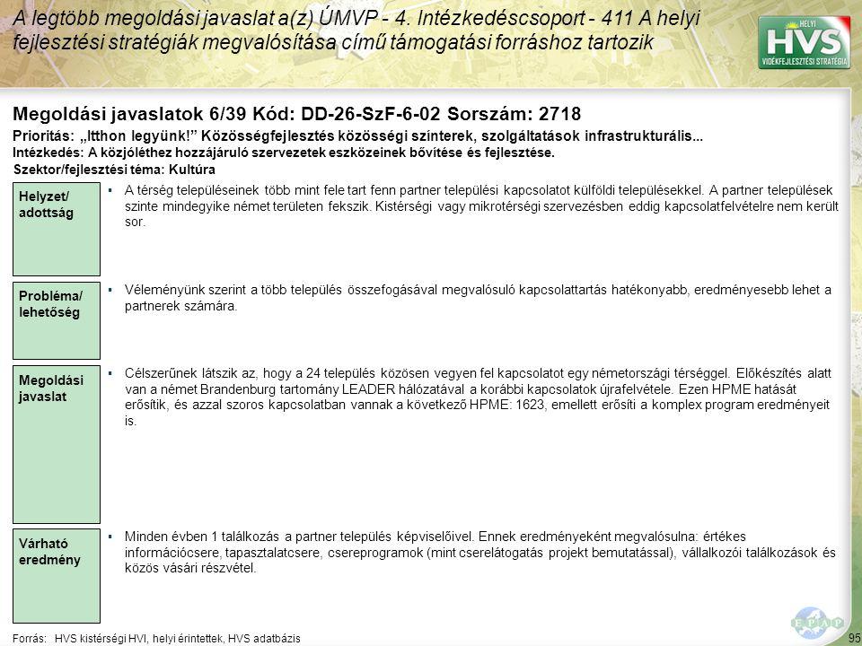 95 Forrás:HVS kistérségi HVI, helyi érintettek, HVS adatbázis Megoldási javaslatok 6/39 Kód: DD-26-SzF-6-02 Sorszám: 2718 A legtöbb megoldási javaslat a(z) ÚMVP - 4.