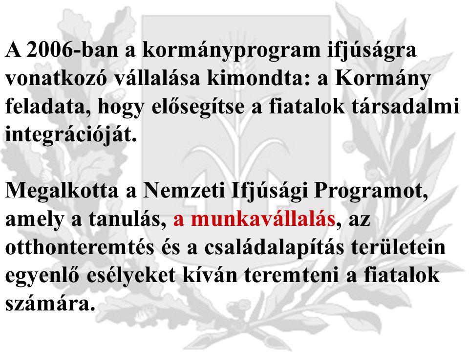 A 2006-ban a kormányprogram ifjúságra vonatkozó vállalása kimondta: a Kormány feladata, hogy elősegítse a fiatalok társadalmi integrációját.