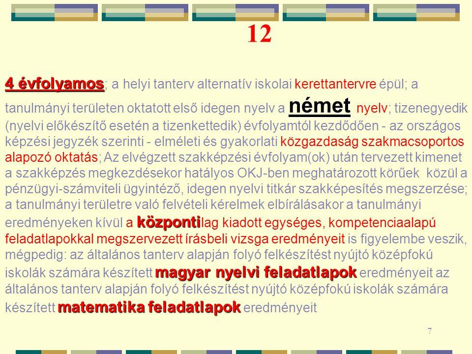 7 12 4 évfolyamos német központi magyar nyelvi feladatlapok matematika feladatlapok 4 évfolyamos ; a helyi tanterv alternatív iskolai kerettantervre épül; a tanulmányi területen oktatott első idegen nyelv a német nyelv; tizenegyedik (nyelvi előkészítő esetén a tizenkettedik) évfolyamtól kezdődően - az országos képzési jegyzék szerinti - elméleti és gyakorlati közgazdaság szakmacsoportos alapozó oktatás; Az elvégzett szakképzési évfolyam(ok) után tervezett kimenet a szakképzés megkezdésekor hatályos OKJ-ben meghatározott körűek közül a pénzügyi-számviteli ügyintéző, idegen nyelvi titkár szakképesítés megszerzése; a tanulmányi területre való felvételi kérelmek elbírálásakor a tanulmányi eredményeken kívül a központi lag kiadott egységes, kompetenciaalapú feladatlapokkal megszervezett írásbeli vizsga eredményeit is figyelembe veszik, mégpedig: az általános tanterv alapján folyó felkészítést nyújtó középfokú iskolák számára készített magyar nyelvi feladatlapok eredményeit az általános tanterv alapján folyó felkészítést nyújtó középfokú iskolák számára készített matematika feladatlapok eredményeit