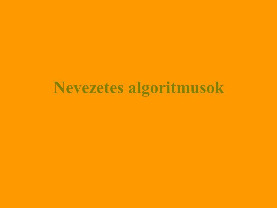 Rendezés minimumkiválasztással Ciklus i:=1-től 4-ig index:=i min:=tömb[i] Ciklus j:=i+1-től 5-ig Ha (min>tömb[j]) akkor min:=tömb[j] index:=j Elágazás vége Ciklus vége tömb[index]:=tömb[i] tömb[i]:=max Ciklus vége 1215111714Tömb: Min: i = 3 index = 3 j = 5 14