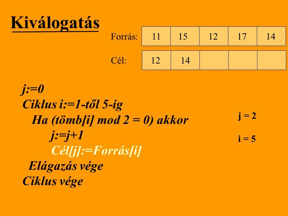 Kiválogatás j:=0 Ciklus i:=1-től 5-ig Ha (tömb[i] mod 2 = 0) akkor j:=j+1 Cél[j]:=Forrás[i] Elágazás vége Ciklus vége 1512111714 Forrás: Cél: j = 2 i