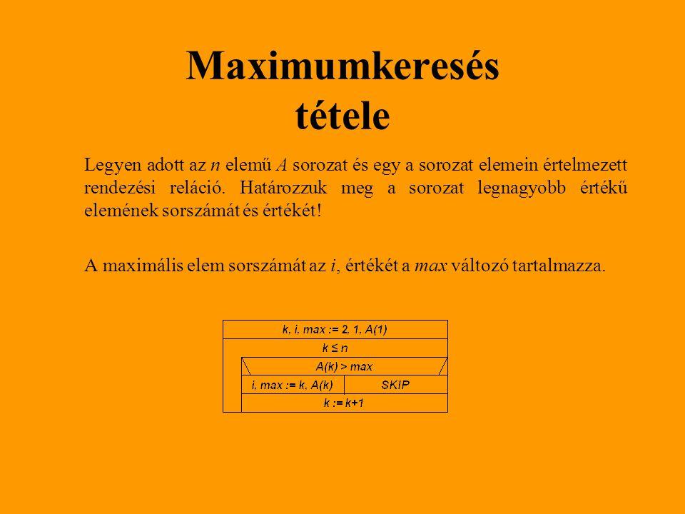 Maximumkeresés tétele Legyen adott az n elemű A sorozat és egy a sorozat elemein értelmezett rendezési reláció. Határozzuk meg a sorozat legnagyobb ér