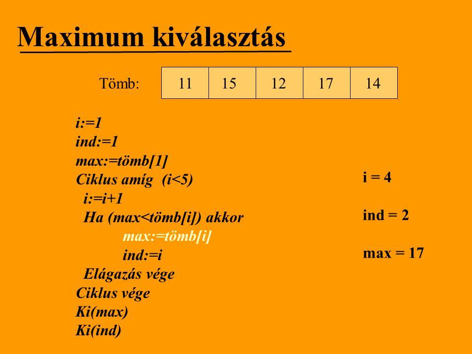 Maximum kiválasztás i:=1 ind:=1 max:=tömb[1] Ciklus amíg (i<5) i:=i+1 Ha (max<tömb[i]) akkor max:=tömb[i] ind:=i Elágazás vége Ciklus vége Ki(max) Ki(