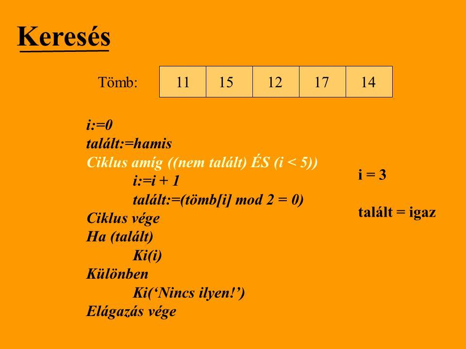Keresés i:=0 talált:=hamis Ciklus amíg ((nem talált) ÉS (i < 5)) i:=i + 1 talált:=(tömb[i] mod 2 = 0) Ciklus vége Ha (talált) Ki(i) Különben Ki('Nincs