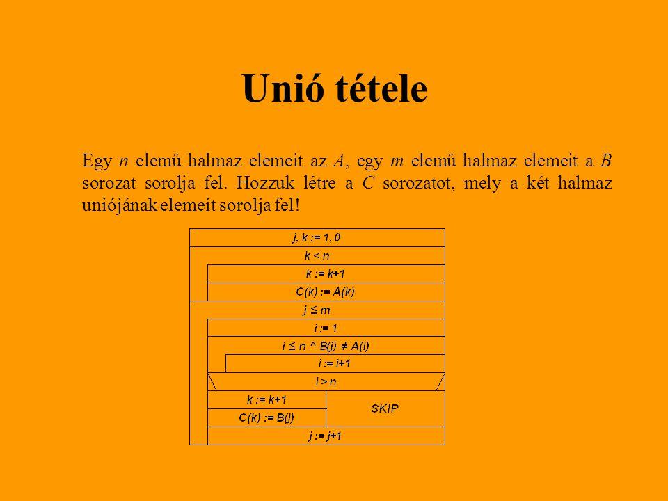 Egy n elemű halmaz elemeit az A, egy m elemű halmaz elemeit a B sorozat sorolja fel. Hozzuk létre a C sorozatot, mely a két halmaz uniójának elemeit s