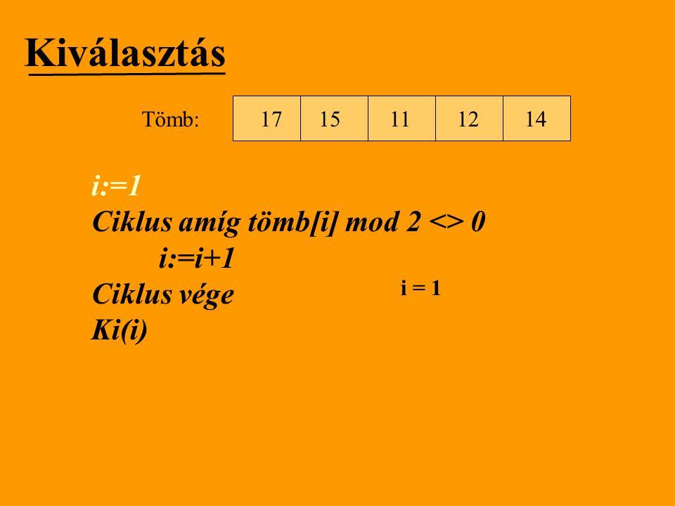 Kiválasztás i:=1 Ciklus amíg tömb[i] mod 2 <> 0 i:=i+1 Ciklus vége Ki(i) i = 1 1512111714Tömb: