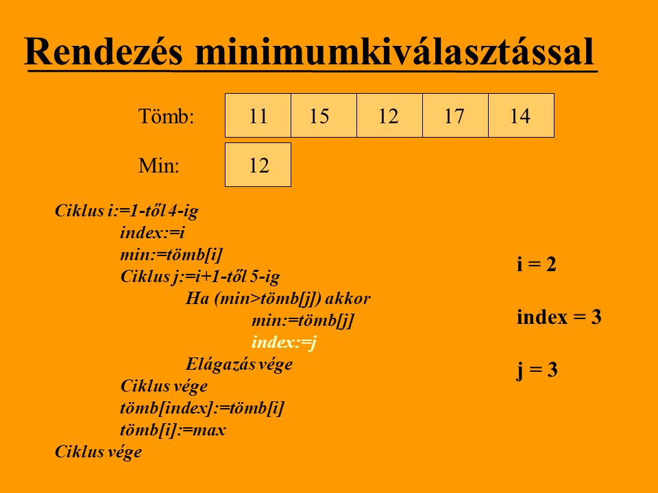 Rendezés minimumkiválasztással Ciklus i:=1-től 4-ig index:=i min:=tömb[i] Ciklus j:=i+1-től 5-ig Ha (min>tömb[j]) akkor min:=tömb[j] index:=j Elágazás