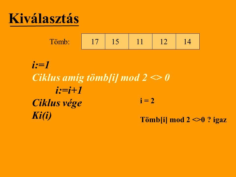 Kiválasztás i:=1 Ciklus amíg tömb[i] mod 2 <> 0 i:=i+1 Ciklus vége Ki(i) i = 2 Tömb[i] mod 2 <>0 ? igaz 1512111714Tömb: