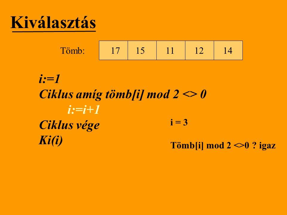 Kiválasztás i:=1 Ciklus amíg tömb[i] mod 2 <> 0 i:=i+1 Ciklus vége Ki(i) i = 3 Tömb[i] mod 2 <>0 ? igaz 1512111714Tömb: