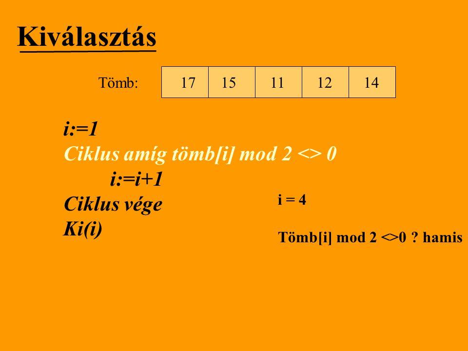 Kiválasztás i:=1 Ciklus amíg tömb[i] mod 2 <> 0 i:=i+1 Ciklus vége Ki(i) i = 4 Tömb[i] mod 2 <>0 ? hamis 1512111714Tömb: