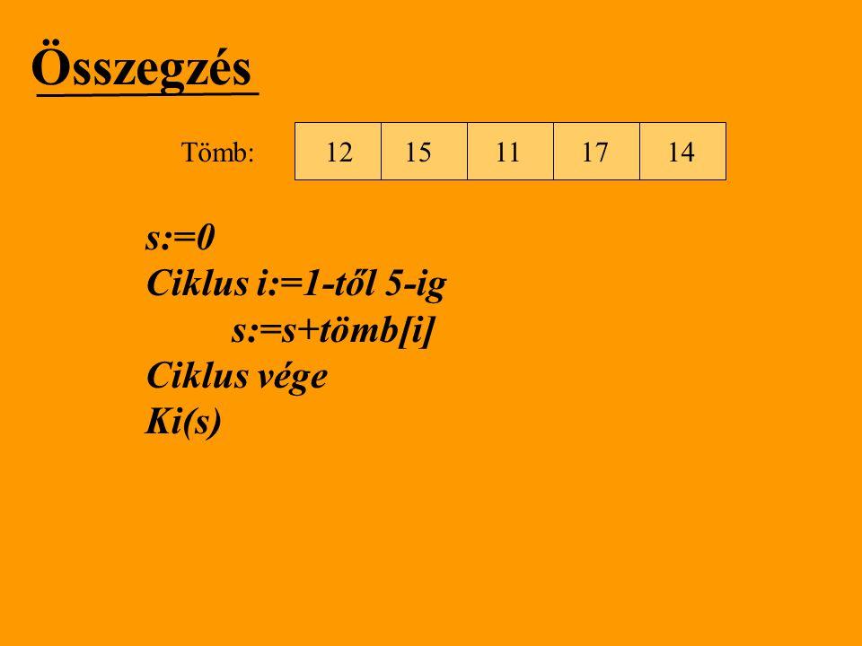 Összegzés s:=0 Ciklus i:=1-től 5-ig s:=s+tömb[i] Ciklus vége Ki(s) 1512111714 Tömb: