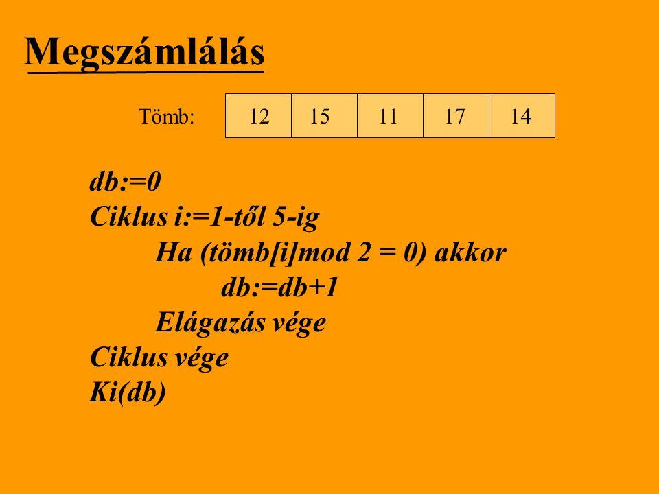 Megszámlálás db:=0 Ciklus i:=1-től 5-ig Ha (tömb[i]mod 2 = 0) akkor db:=db+1 Elágazás vége Ciklus vége Ki(db) 1512111714 Tömb: