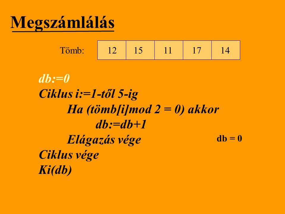 Megszámlálás db:=0 Ciklus i:=1-től 5-ig Ha (tömb[i]mod 2 = 0) akkor db:=db+1 Elágazás vége Ciklus vége Ki(db) 1512111714 Tömb: db = 0