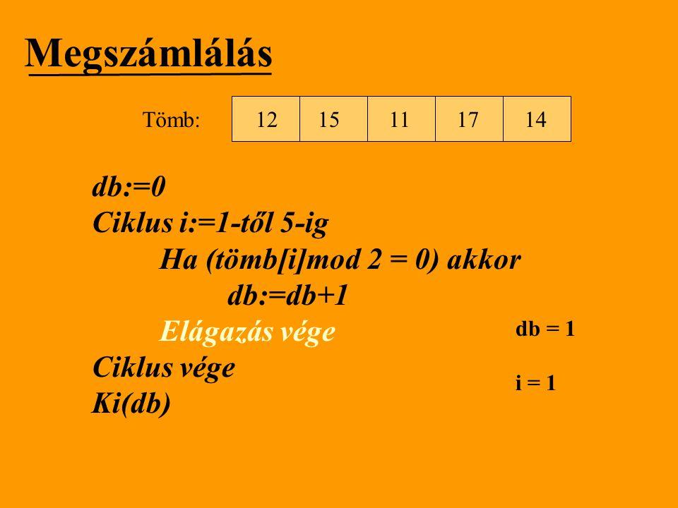 Megszámlálás db:=0 Ciklus i:=1-től 5-ig Ha (tömb[i]mod 2 = 0) akkor db:=db+1 Elágazás vége Ciklus vége Ki(db) 1512111714 Tömb: db = 1 i = 1