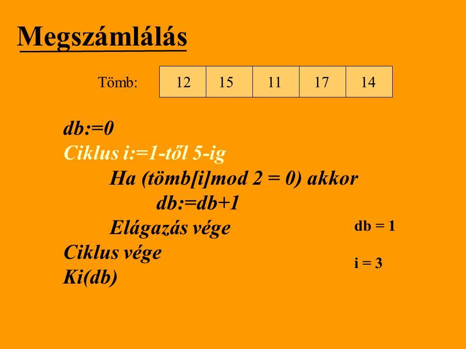 Megszámlálás db:=0 Ciklus i:=1-től 5-ig Ha (tömb[i]mod 2 = 0) akkor db:=db+1 Elágazás vége Ciklus vége Ki(db) 1512111714 Tömb: db = 1 i = 3