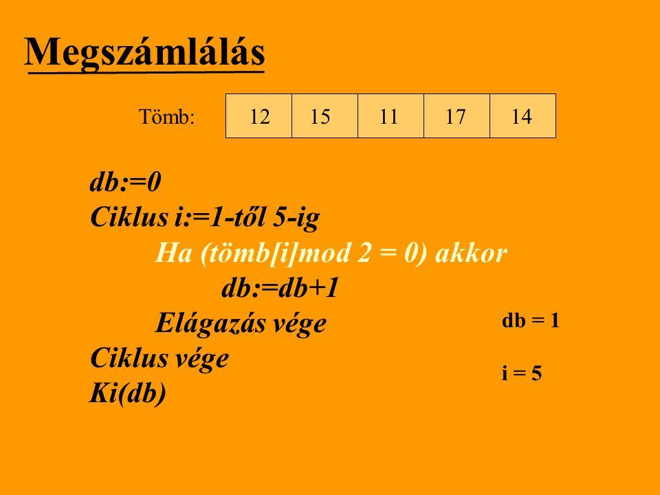 Megszámlálás db:=0 Ciklus i:=1-től 5-ig Ha (tömb[i]mod 2 = 0) akkor db:=db+1 Elágazás vége Ciklus vége Ki(db) 1512111714 Tömb: db = 1 i = 5