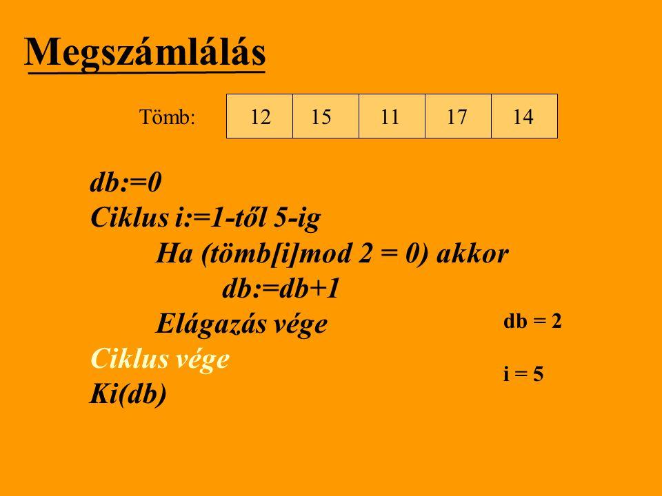 Megszámlálás db:=0 Ciklus i:=1-től 5-ig Ha (tömb[i]mod 2 = 0) akkor db:=db+1 Elágazás vége Ciklus vége Ki(db) 1512111714 Tömb: db = 2 i = 5